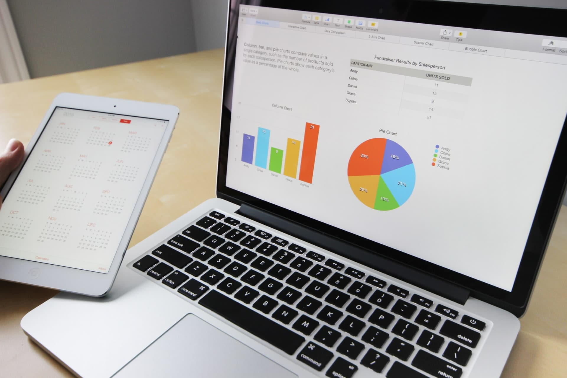 Are You Using Data Wisely